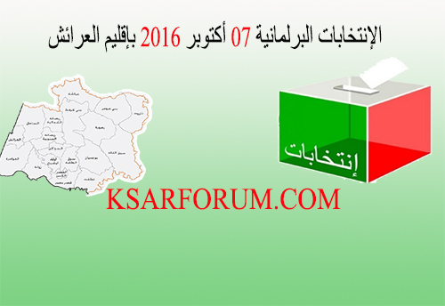 الانتخابات التشريعية بإقليم العرائش .. قراءة