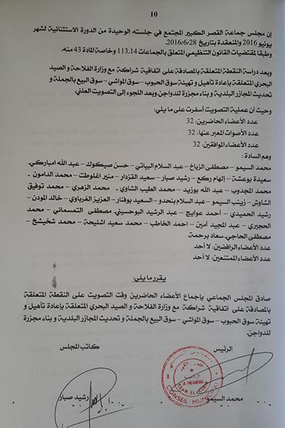 بالوثائق .. المعارضة تكذّب إدعاء رئيس المجلس البلدي تصويتها ضد مشروع تأهيل سوق أولاد احميد
