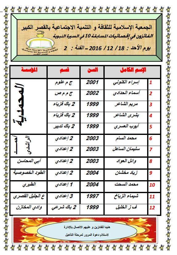 عاجل : الجمعية الإسلامية تعلن عن نتائج مسابقة السيرة النبوية