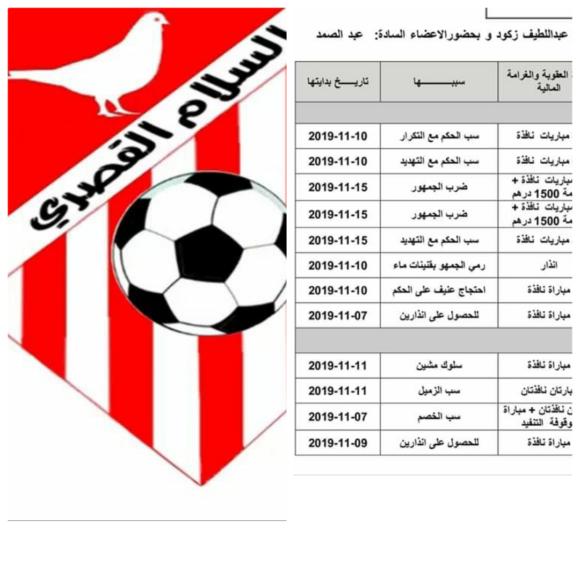 أحكام قاسية في حق بعض لاعبي السلام القصري من طرف لجنة التأديب والروح الرياضية