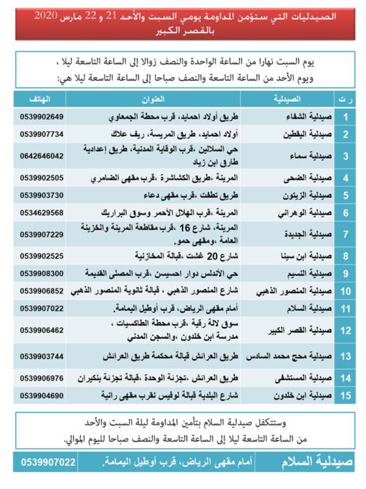 صيدليات الحراسة يومي السبت والأحد 21و22 مارس 2020 بالقصر الكبير :