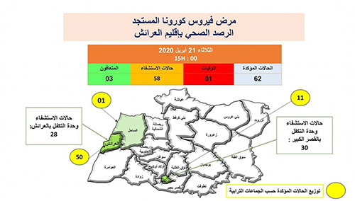 مندوبية الصحة تتواصل .. توزيع المصابين على الوحدات الاستشفائية و خريطة الوباء بالإقليم