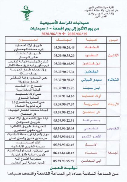 صيدلية الحراسة بالقصر الكبير من يوم الإثنين 15 يونيو إلى يوم الجمعة 19 يونيو 2020
