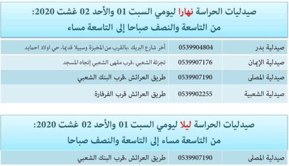صيدليات الحراسة نهارا ليومي السبت 01 والأحد 02 غشت 2020: